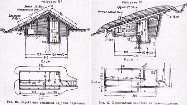 схема строительства землянки
